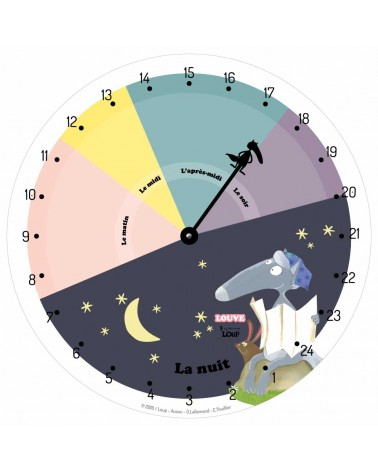 Horloge des routines avec Louve