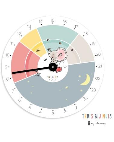 Mon horloge avec Muis